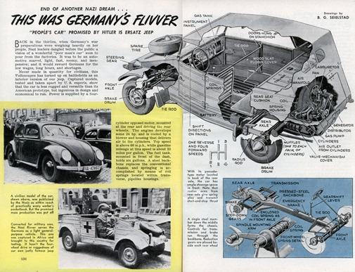 Popular Sience may 1945 2