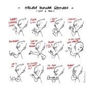 Retrorambling's Visitors Service- Part 8 – Italian Gestures