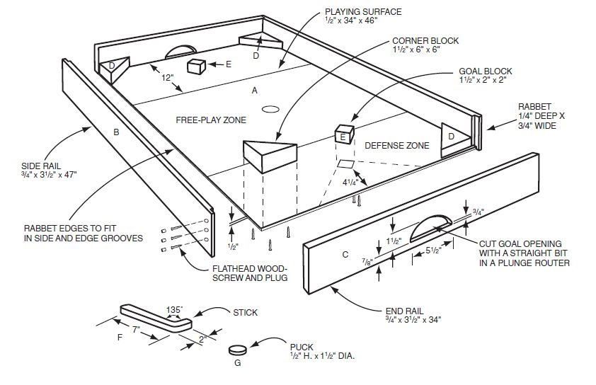 Table Hockey Woodworking Plans Fl