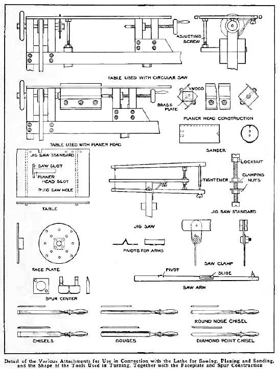 ... hand tools, here's some old plans for a pedal driven lathe