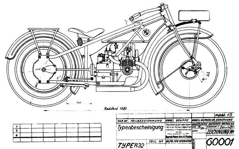 motorcycles retrorambling